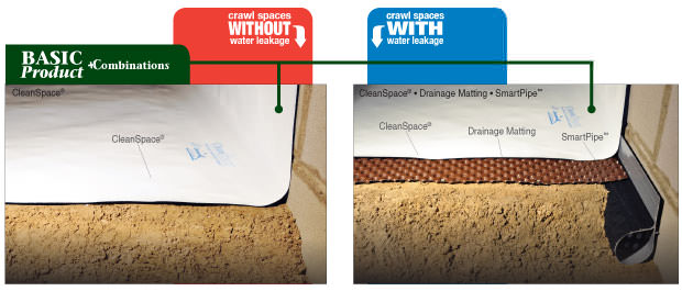without water leakage features basic crawl space system